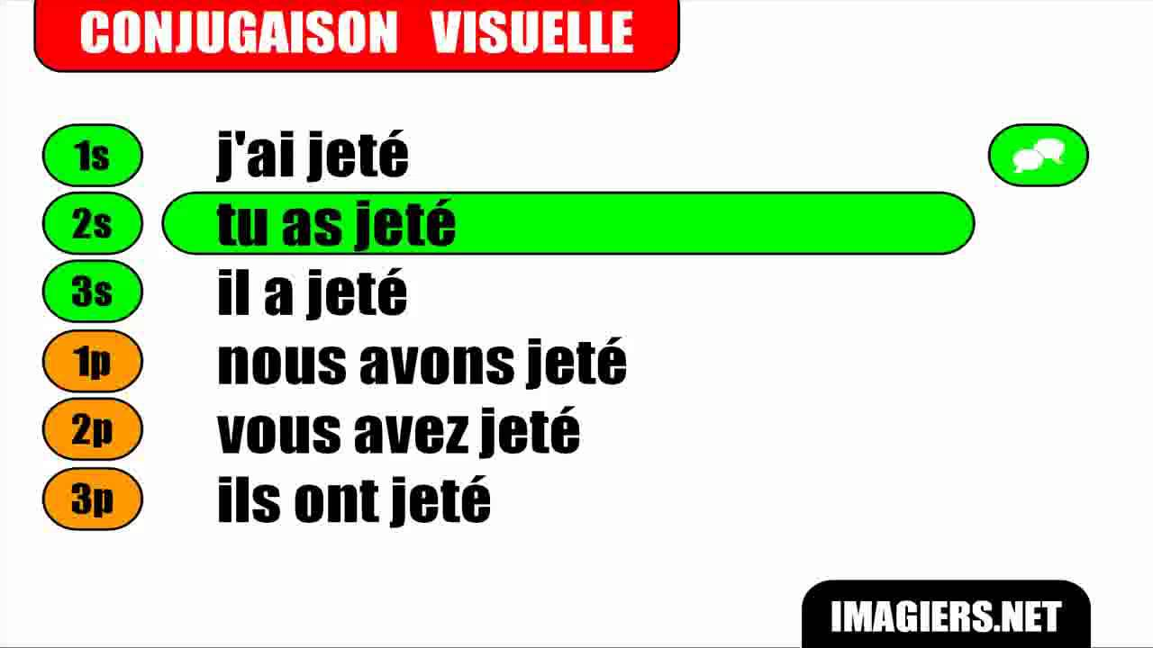 Conjugaison Indicatif Passe Compose Verbe Jeter Youtube