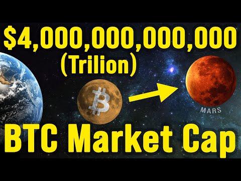 🔵 Bitcoin $4,000,000,000,000 (TRILLION) Market Cap Incoming!!