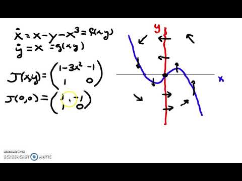 Phase plane example: Van der Pol equation - part 2