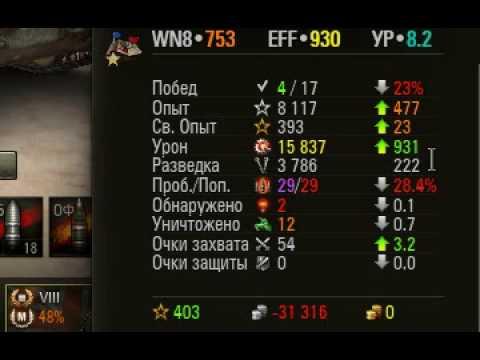 Вот так теперь плохо играть в World of Tanks