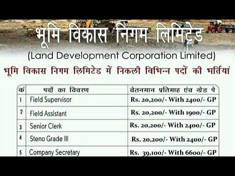 State Land Development Corporation Limited Recruitment 2018 Apply For  Company Secretary, Field Su