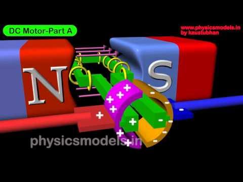 Dc Motor Working Principle