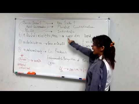 Private Int  Law by TUTOR WNSweetie The Chang
