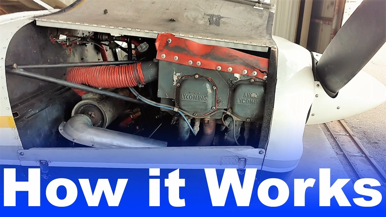 Ep  53: What's Under the Hood of a Little Airplane | Explained How it Works