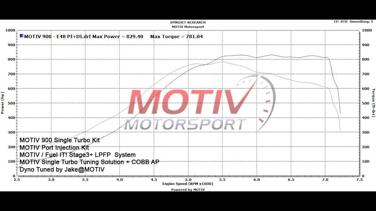 N54 turbo motiv single On 3