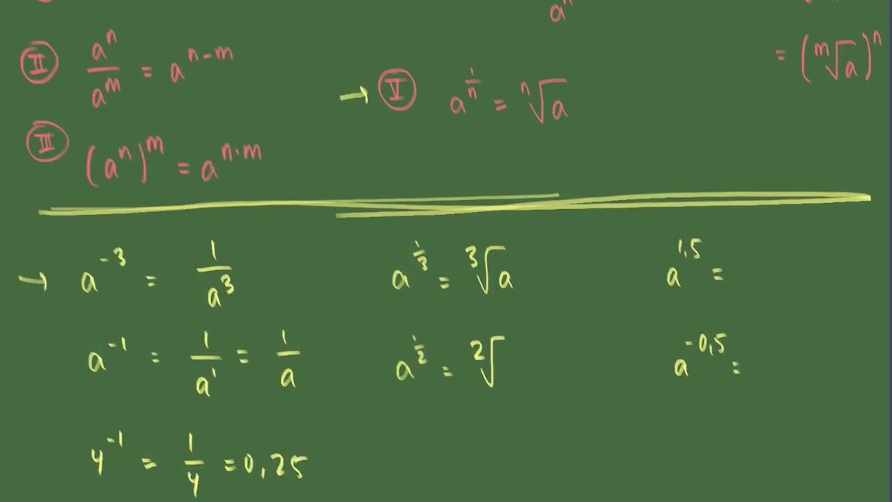 Eksemler på potenser med negativ eksponent, eksponent som stambrøk og eksponent som rationel tal.
