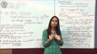Trading procedure on stock exchange Class XII Business Studies by Dr Heena Rana
