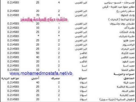 اسعار الاماكن السياحية في مصر Youtube