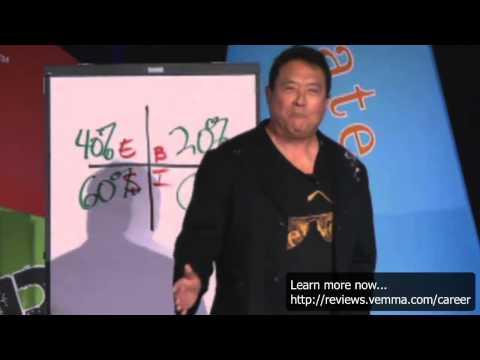 Robert Kiyosaki: Verve Business Opportunity Is a Home Run - Verve Opportunity Explained