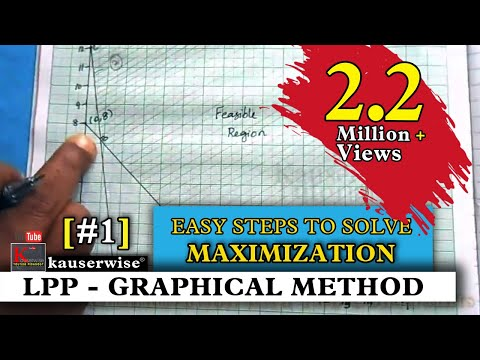LPP using Graphical method [ Maximization with two constraints ] solved problem :-by kauserwise