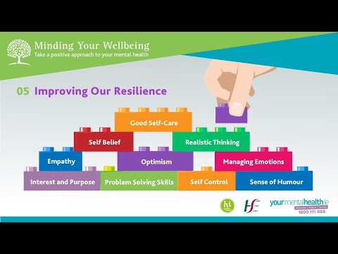 Minding Your Wellbeing Session 5: Improving Our Resilience