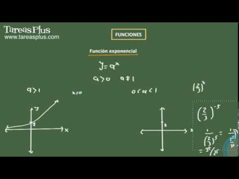 PROPORCIONALIDAD DIRECTA Super facil from YouTube · Duration:  4 minutes 3 seconds