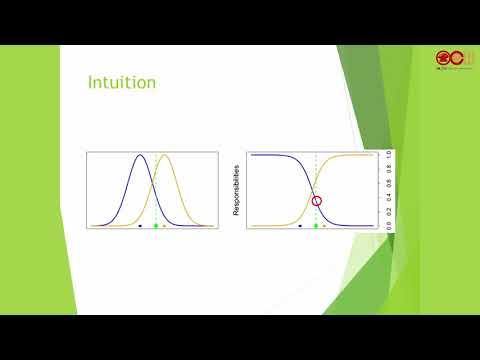 Clustering and EM Algorithm (2/4)