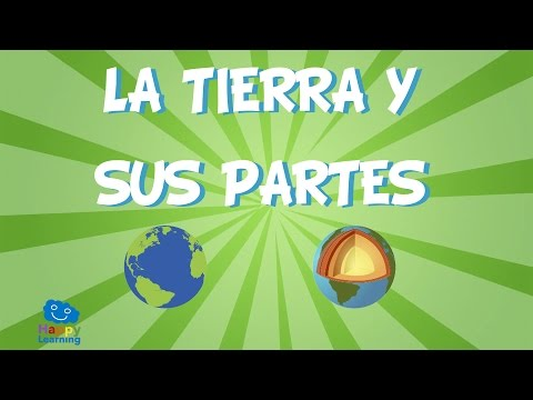 La Tierra Y Sus Partes Videos Educativos Para Niños Youtube