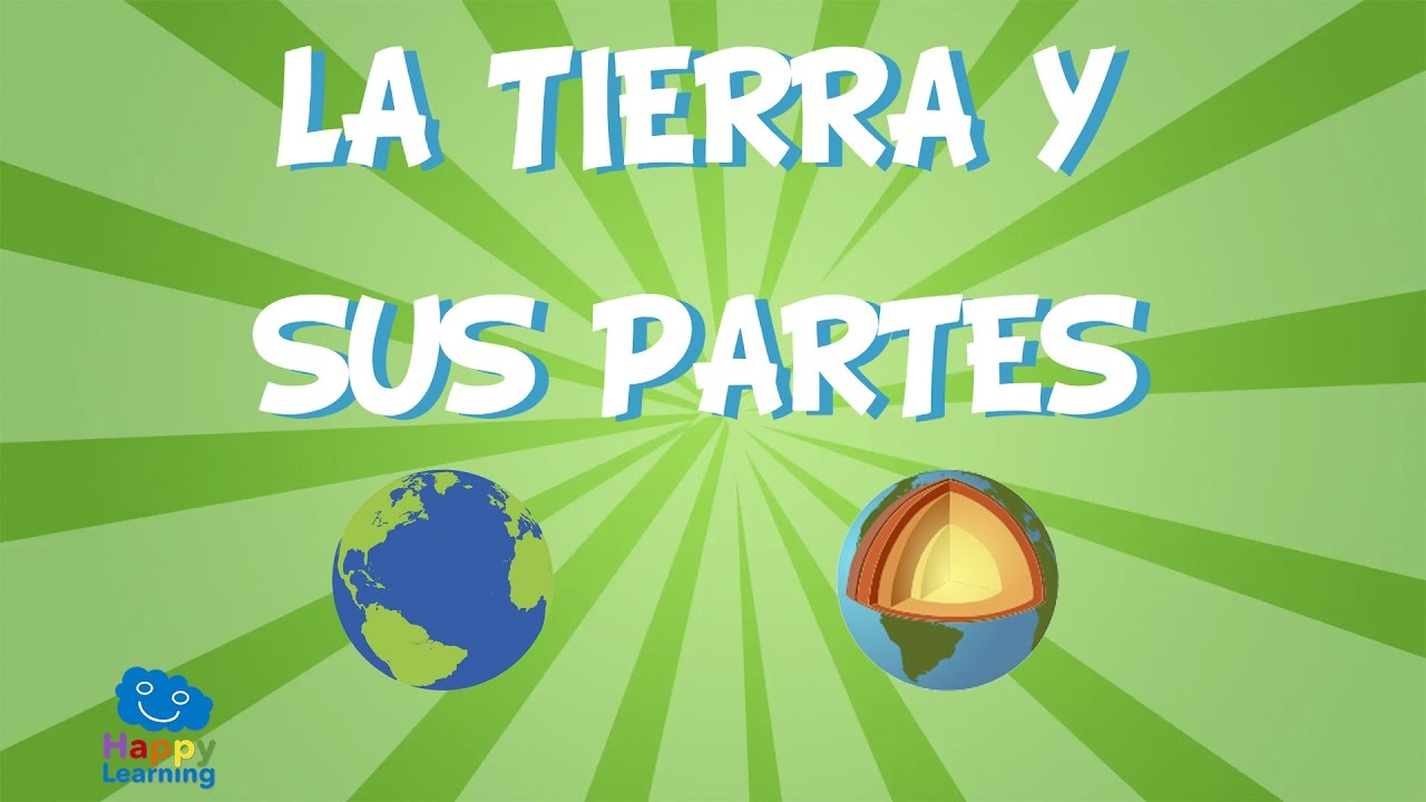 La Tierra Y Sus Partes Videos Educativos Para Niños Youtube