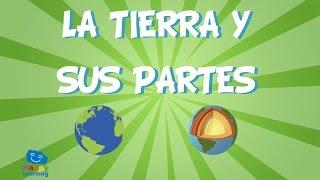La Tierra y sus partes | Videos Educativos para Niños