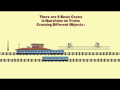 Trains Crossing Objects - Questions PART 1 - IBPS Bank PO clerk SSC CAT CLAT CMAT