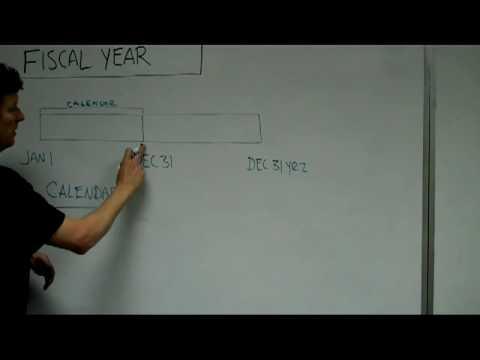 "Fiscal Year, ""Calendar Fiscal"""