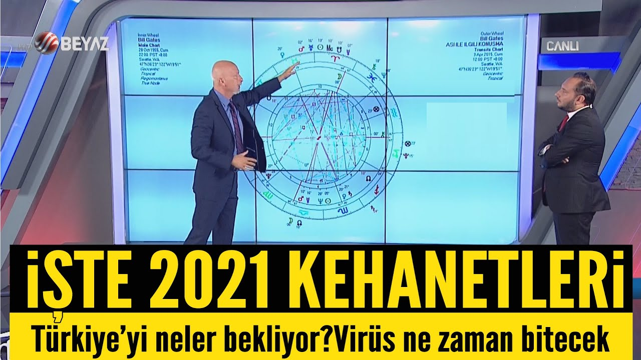 2021'in o ayına dikkat! Öner Döşer açıkladı! İşte 2021 kehanetleri