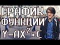 ГРАФИК КВАДРАТИЧНОЙ ФУНКЦИИ #2. Артур Шарифов