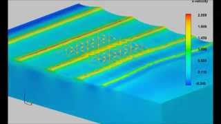 UNFLOP 5x4 Wave 04m 1sec-first Animation Video CFD-Computational Fluid Dynamics (Numerical Modeling)