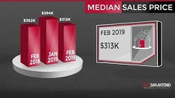 Timberwood Park,TX, Real Estate Market Update from Keller Williams San Antonio,March, 2019
