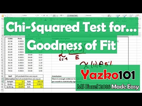 How to use Excel to Calculate Chi Square Test for Goodness of Fit // MS Excel 2016 Guide