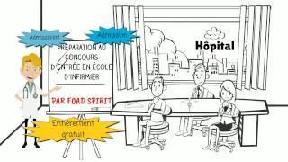 Préparation au concours d'entrée en école d'infirmier (IFSI) par Foad Spirit