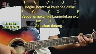 Chord MUNGKINKAH - STINKY l Dengan 2 Kunci Dasar C major & G major