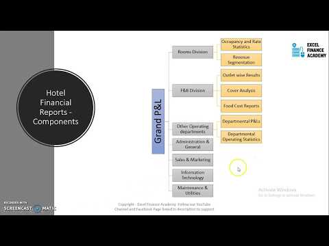Hotel Management Step By Step Analyse Hotel Income Statement