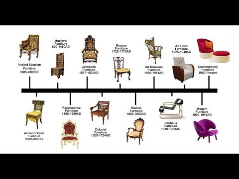 Furniture Styles & Types Guide - YouTube
