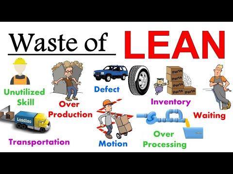 𝟴 𝗪𝗮𝘀𝘁𝗲𝘀 𝗼𝗳 𝗟𝗲𝗮𝗻 𝗠𝗮𝗻𝘂𝗳𝗮𝗰𝘁𝘂𝗿𝗶𝗻𝗴  [ Lean manufacturing wastes ] Lean manufacturing waste elimination