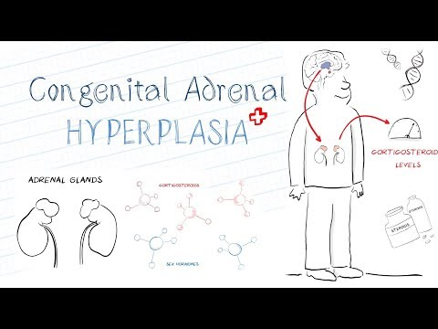 What Is Congenital Adrenal Hyperplasia (CAH)?