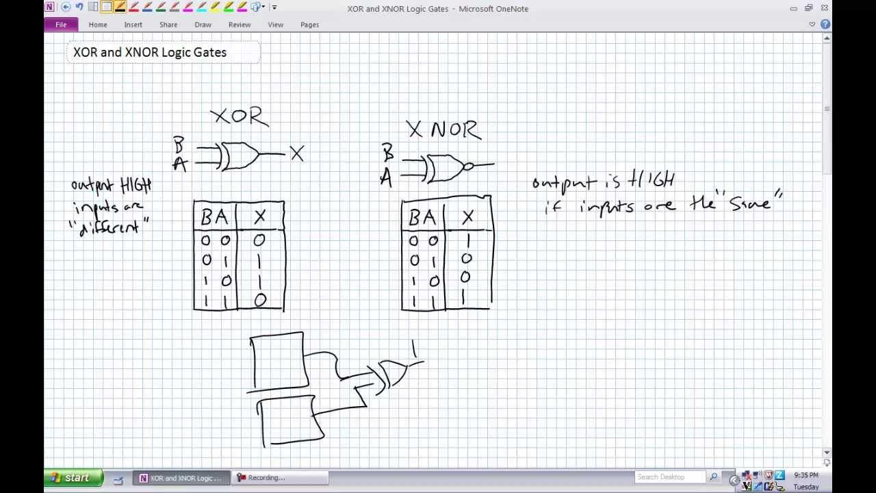 XOR and XNOR Logic Gates - YouTube Xnor Gate Ic