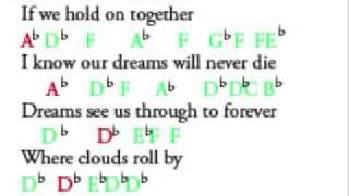 If We Hold On Together Lyrics and Notes Flute Dubbed