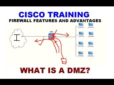 Cisco CCNP Security FIREWALL Training Videos