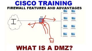 What is a Firewall? : Cisco ASA Firewall Tutorial : Cisco Training Videos