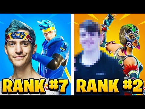 Top 10 Most TRYHARD Skins STREAMERS CLAIM In Fortnite Chapter 2!