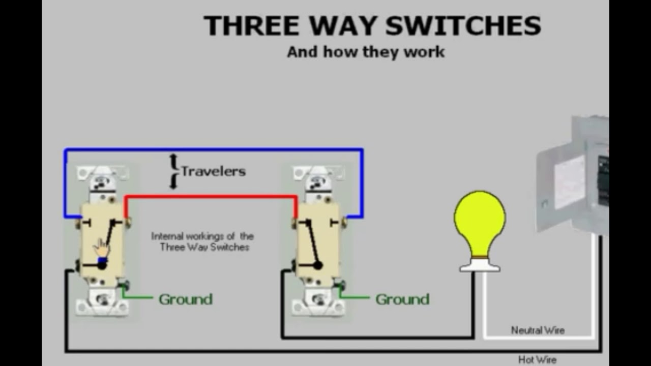 how three way switch work | Cara kerja saklar hotel - YouTube