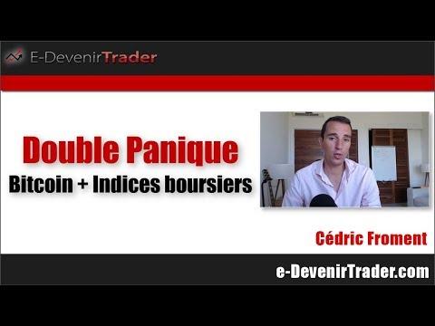 Double panique: Bitcoin + Indices boursiers