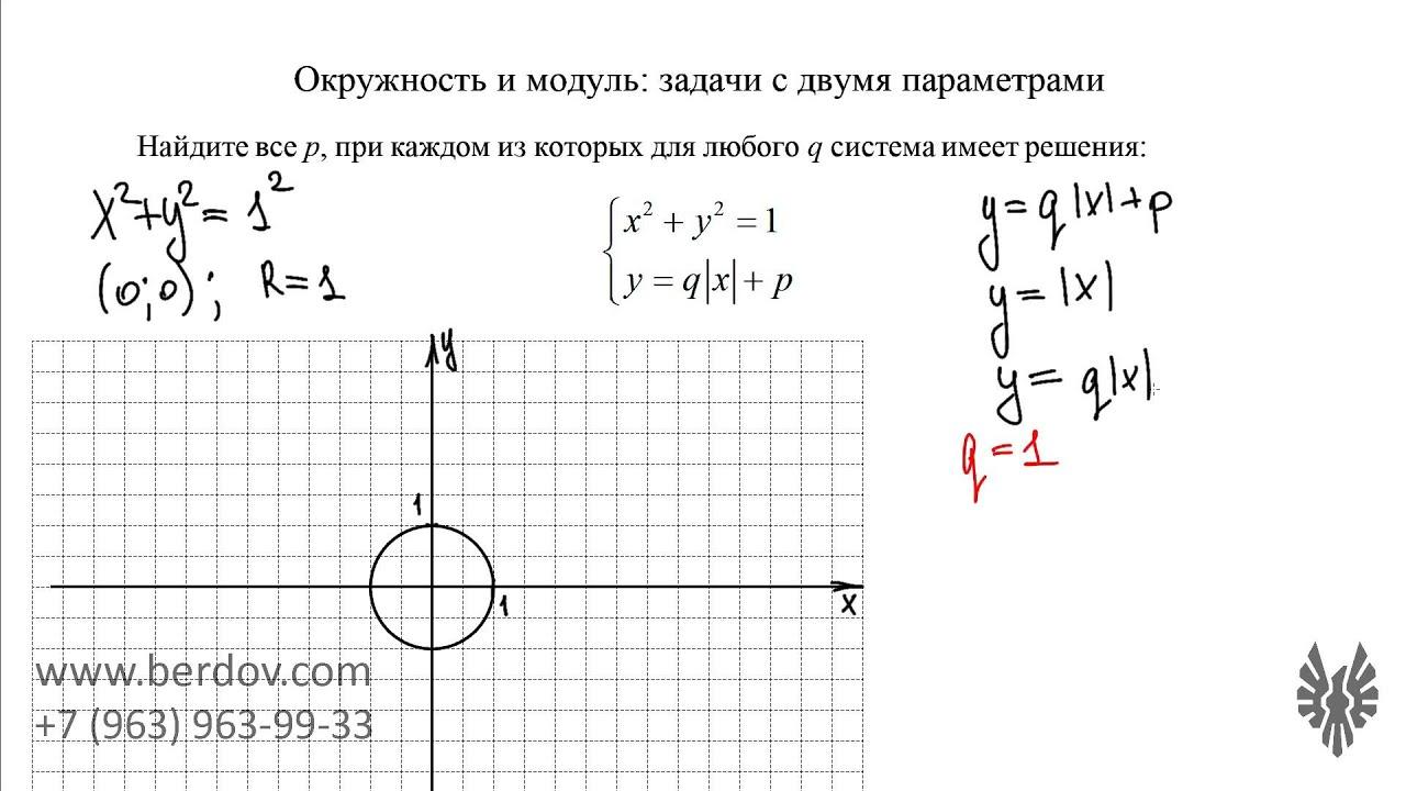 Решение задач с параметрами видеоурок логика решения задачи