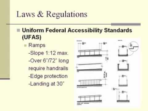 webinar ada fha ufas ss504 codes part ii by adaag consulting