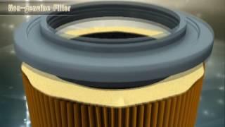 Doosan Hydraulic Filter System