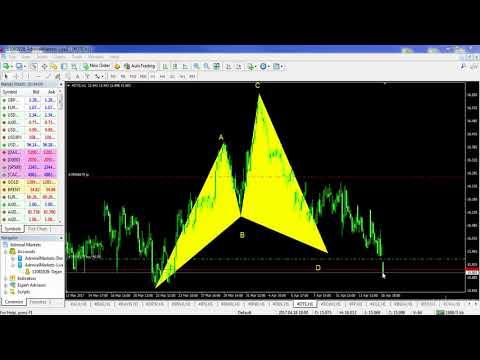 Live Trade - Deutsche Telecom Stock - Bullish Cypher Pattern