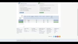 Обзор Forex.com - PFOREX.COM