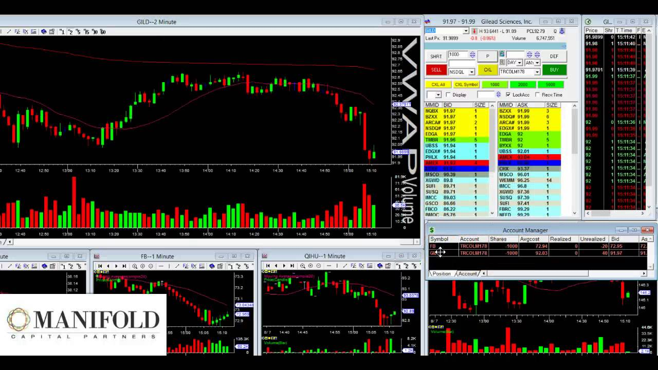 Colmex PRO $280 Pair Trade FB/GILD manifoldcp.com - YouTube