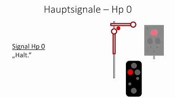 #1 - How to Eisenbahn - Haupt- und Vorsignale