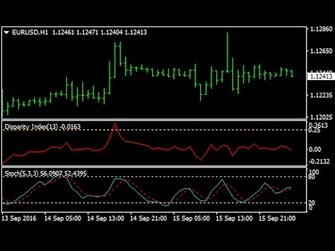 Spot forex market espanol
