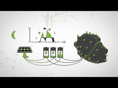 Stocker l'énergie solaire comment ça marche ?