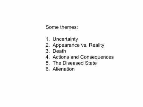 Main Ideas in Hamlet